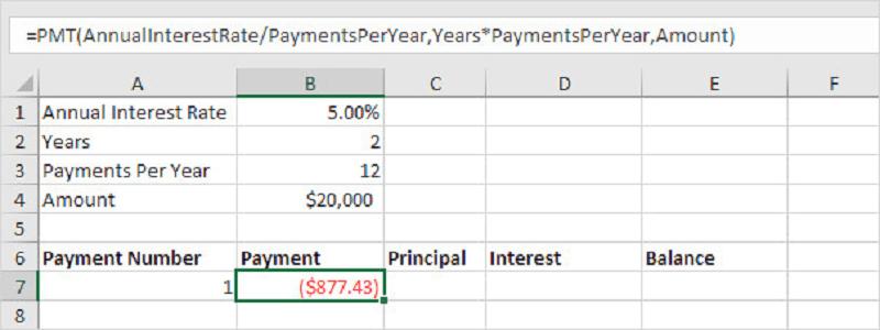 Tổng chi phí cần thanh toán hàng tháng