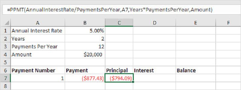 Số tiền gốc thanh toán mỗi tháng