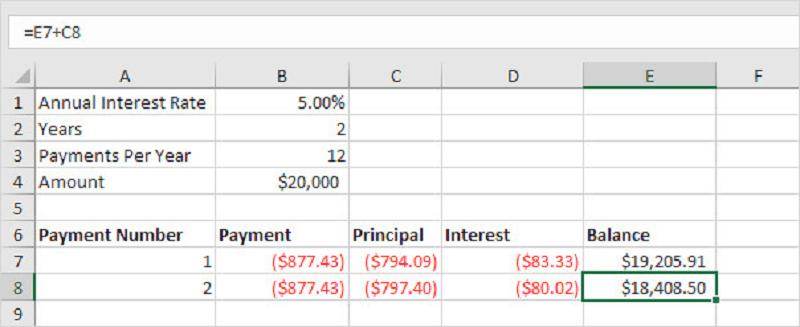 Số dư nợ giảm dần sau mỗi lần thanh toán