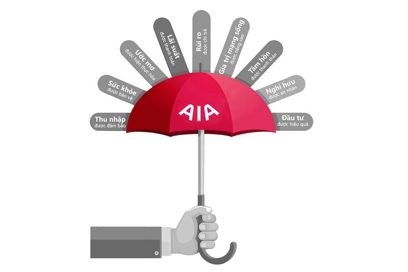Khách hàng sẽ có tương lai vững mạnh trước các rủi ro có thể xảy ra trong cuộc sống khi tham gia AIA